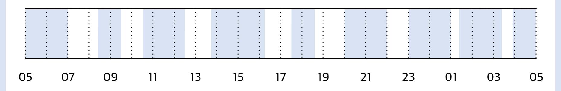 생후 1개월 수면 패턴